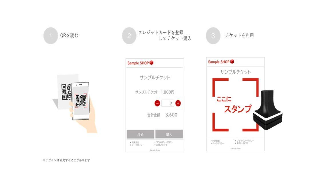 SMNの「Marketing Touch」、決済代行サービス「e-SCOTT」と連携した チケッティングサービスをジェイアール東日本企画の「wallabee」へ提供
